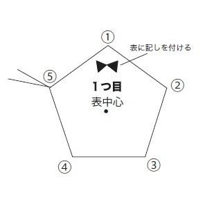 1つ目の正5角形.jpg