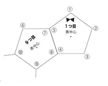 正5角形の連結.jpg
